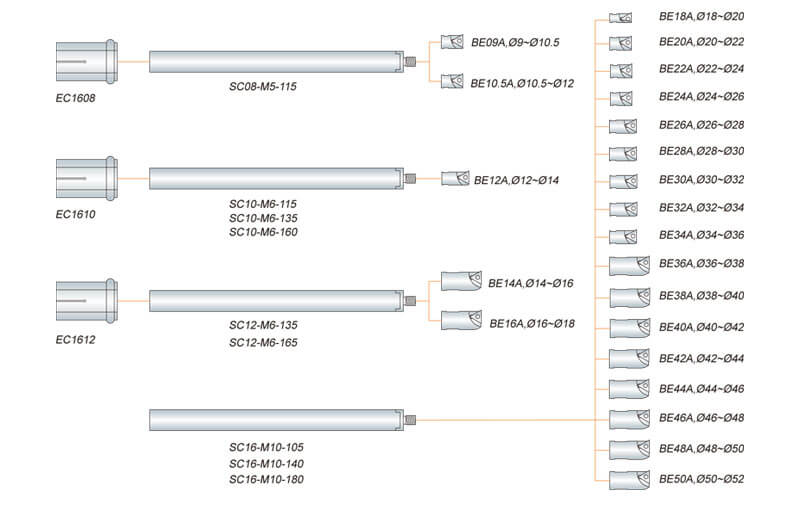 proimages/product/tool-holder/th-1/th-1-212-3.jpg